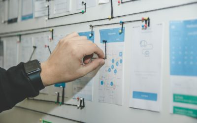 What is Project Management? A Basic Understanding!
